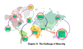 RHM 303 Chapter 9 - The Challenge of Diversity