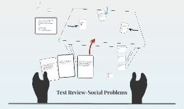 Copy of Test Review-Social Problems