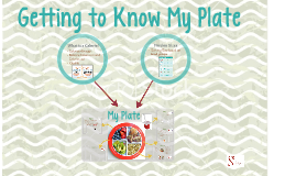 Getting to Know My Plate