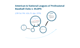 Copy of American & National Leagues of Professional Baseball Clubs v. MLBPA