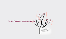 TCM - Traditional China Medicine
