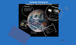 Pedagogy: Changing the Teaching and Learning Environment