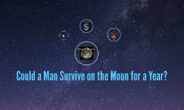 Could a Man Survive on the Moon for a Year?