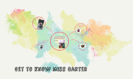 TEn things about miss carter