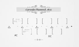 Caryedes Hummel, 1827
