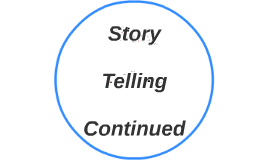 Lesson 20-24: Theatre II: Story Telling Cont.