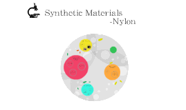 Materials for Today - Nylon