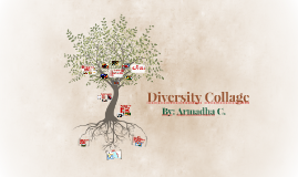 Diversity Collage
