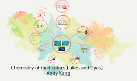Chemistry of food colors