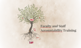 Faculty and Staff Accountability Training
