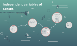 Independent variables of cancer
