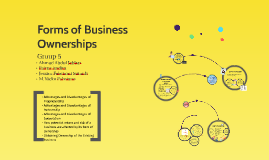 Chapter 5 - Forms of Business Ownerships