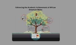 Improving the Academic Achievement of African American Males