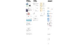 4rt ESO: circuits elèctrics
