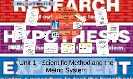 Int Sci 1.1 - Unit 1 - Scientific Method