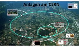 Die Anlagen am CERN