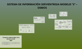 "Copy of Sistema de Información Servientrega Modelo ""S"" – SISMOS"