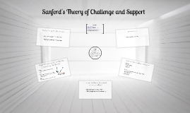 Copy of Sanford's Theory of Challenge and Support