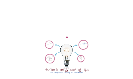 Project 2 Energy saving