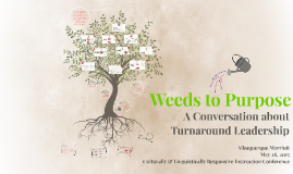 Weeds to Purpose Presented at the Culturally & Linguistically Responsive Instruction Conference on May 28, 2015 at the Albuquerque Marriott