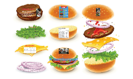 A hamburger is a sandwich consisting of one or more cooked p