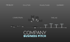 Business Pitch Prezi—Polygons