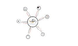 Movimiento Virtual Inicios