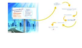 Copy of Marketing Directo de Exteriores