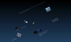 space dangers