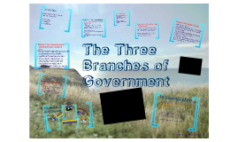 Copy of The Three Branches of Government