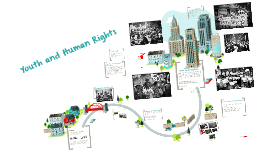 When Youth Met Human Rights