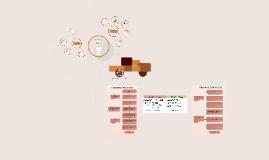Material Receiving Report Process