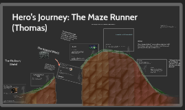 Copy of Hero's Journey: The Maze Runner