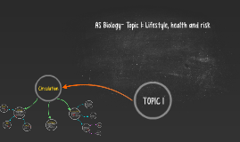 AS Biology- Topic 1: Lifestyle, health and risk