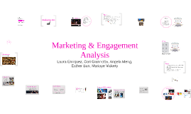 Marketing & Engagement Analysis - The National Ballet of Canada