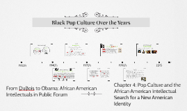 Black Pop Culture Over the Years