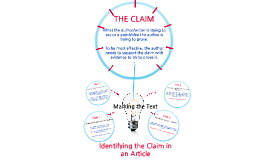 Copy of How to Find the Author's Claim