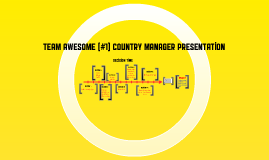 Team Awesome (#1) Country Manager Presentation