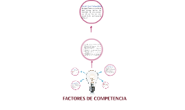 Copy of FACTORES DE COMPETENCIA
