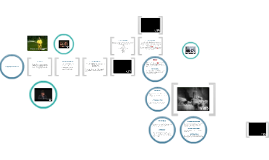 Copy of El Lenguaje Audiovisual