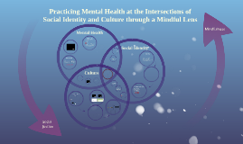 Copy of Healing Justice: Intersections of Identity, Culture, and Mental Health
