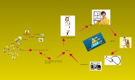 Copy of Área de operaciones y Dirección de operaciones de servicios, sevuccion.