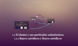 Copy of 1.1 El átomo y sus partículas subatómicas