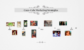 Coca-Cola Marketing Strategies
