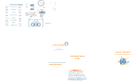 AMBAG Energy Watch 2/2013