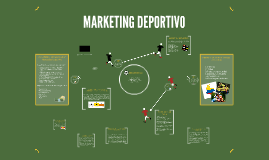 Copy of MARKETING DEPORTIVO