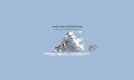 Leading people (Leadership theories) week 4