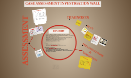 Copy of CASE ASSESSMENT