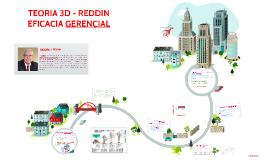 Copy of TEORIA 3D - REDDIN, EFICACIA GERENCIAL