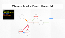 religious hypocrisy in chronicle of the death foretold Chronicle of a death foretold is impressive for the way it depicts a world in which religious seriousness commingles with out-and-out debauchery.